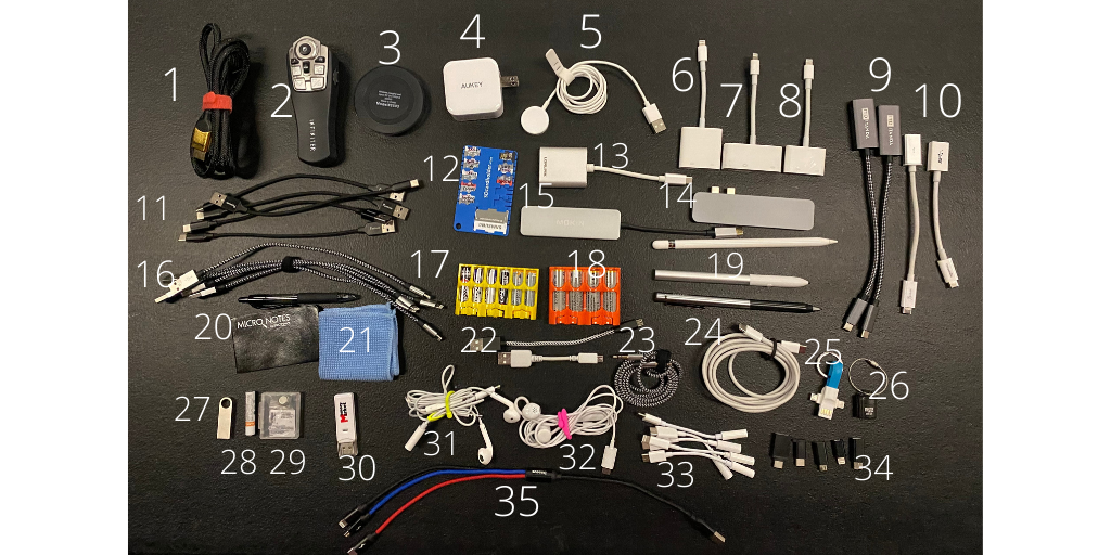 Tech Pouch Contents